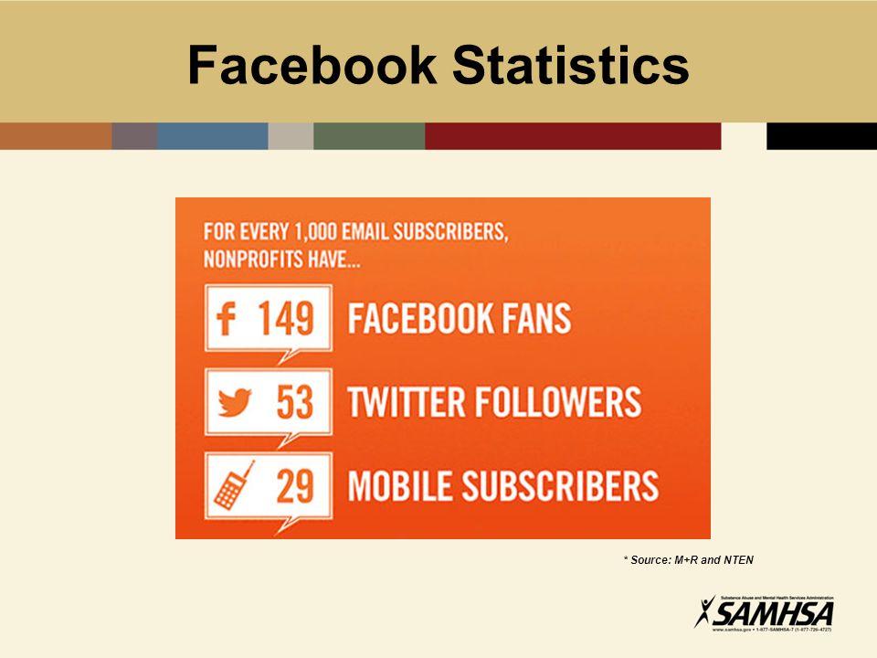 Facebook Statistics * Source: M+R and NTEN