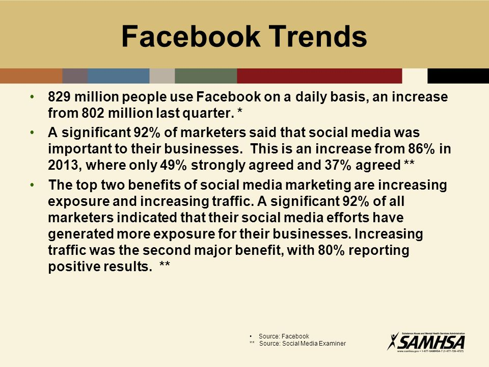 Facebook Trends 829 million people use Facebook on a daily basis, an increase from 802 million last quarter.