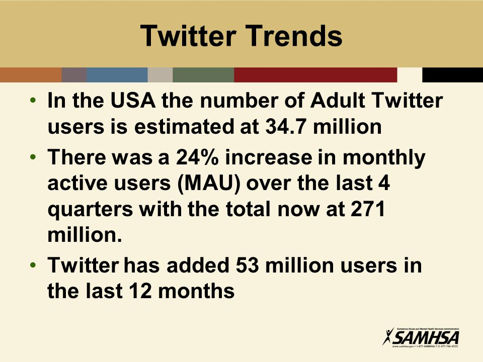 In the USA the number of Adult Twitter users is estimated at 34.7 million There was a 24% increase in monthly active users (MAU) over the last 4 quarters with the total now at 271 million.