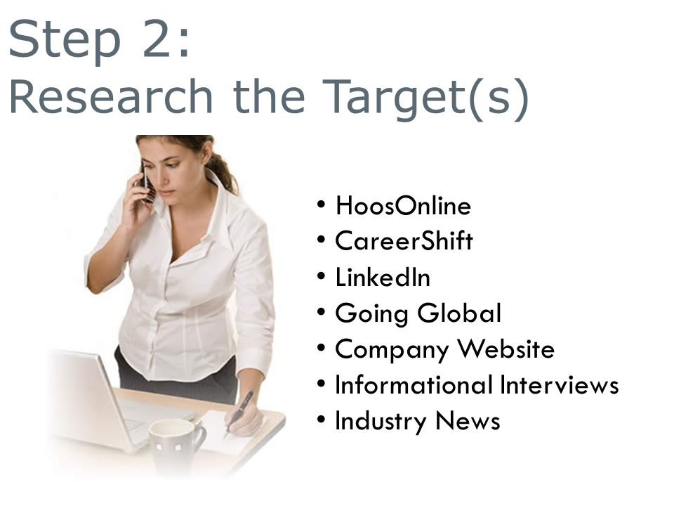 Step 2: Research the Target(s) HoosOnline CareerShift LinkedIn Going Global Company Website Informational Interviews Industry News