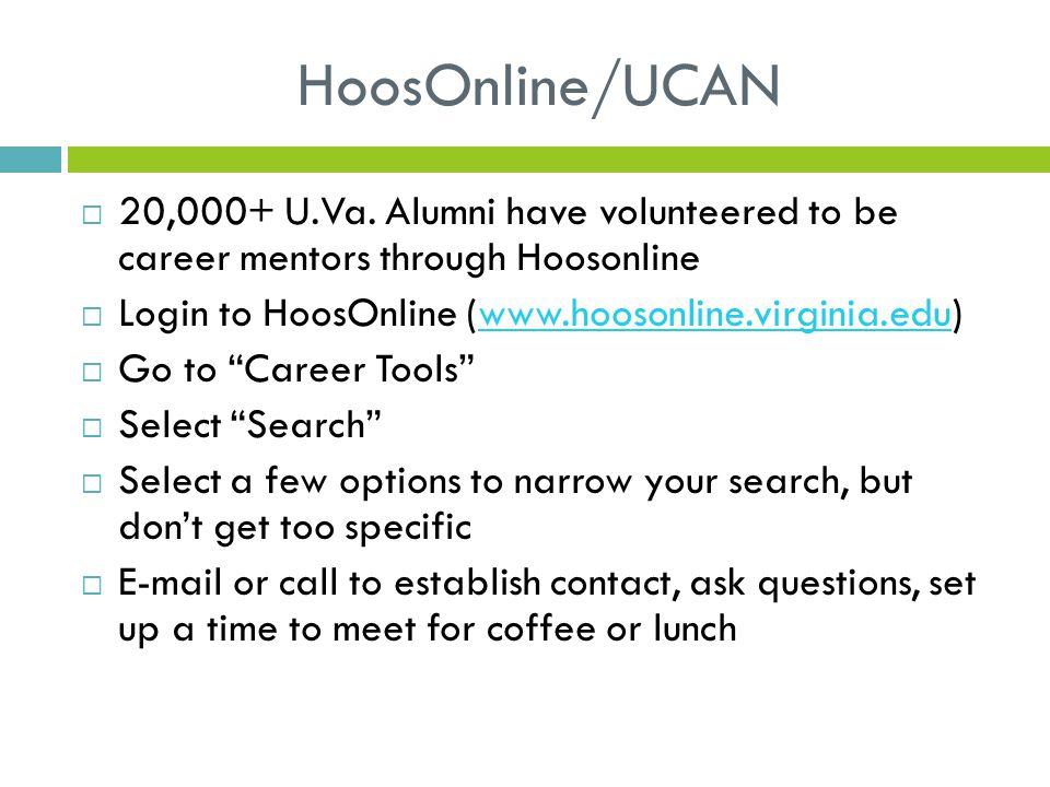 HoosOnline/UCAN  20,000+ U.Va.