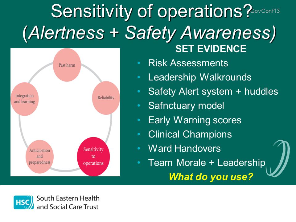 Sensitivity of operations.(Alertness + Safety Awareness) Sensitivity of operations.