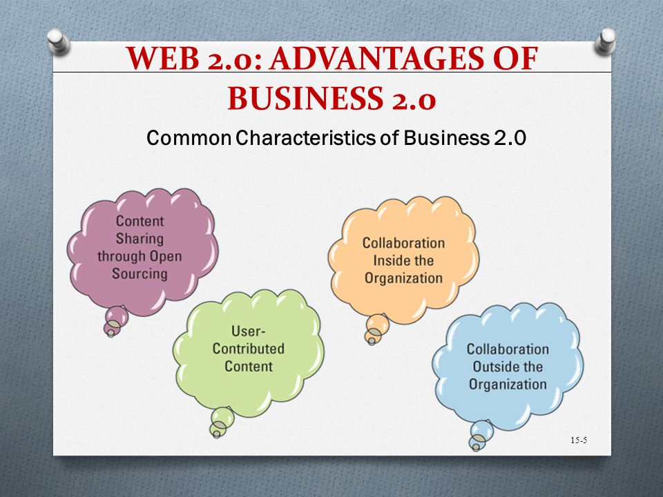WEB 2.0: ADVANTAGES OF BUSINESS 2.0 Common Characteristics of Business 2.0 15-5