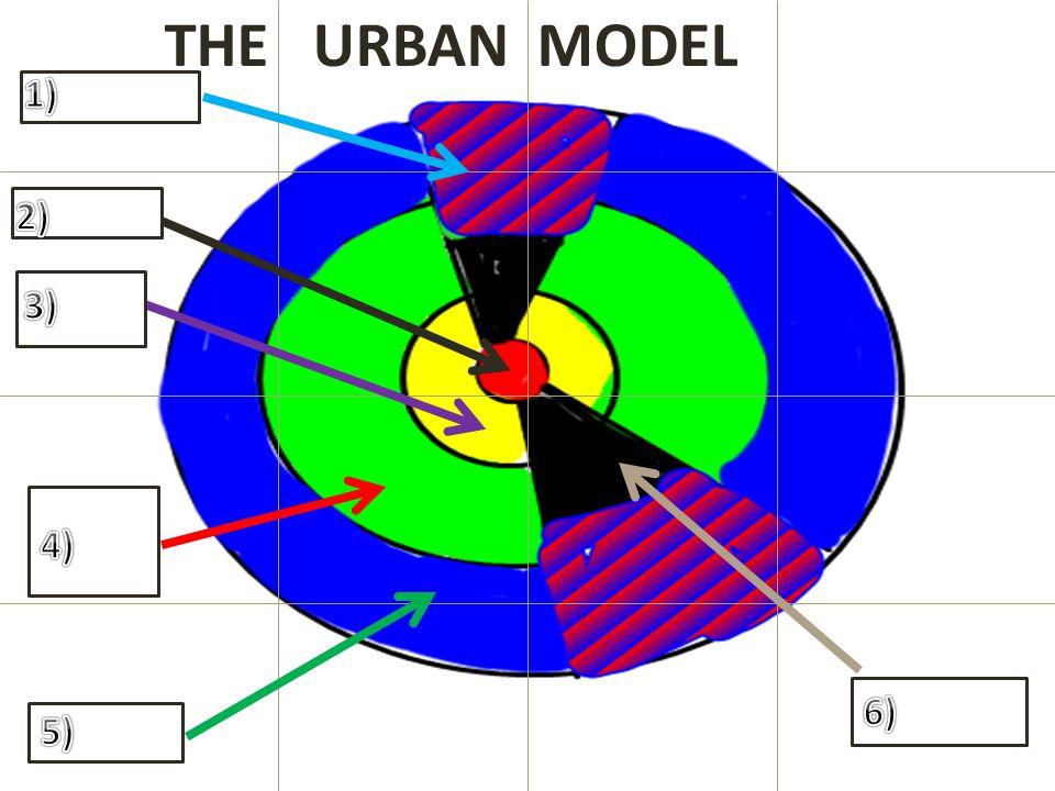 THE URBAN MODEL