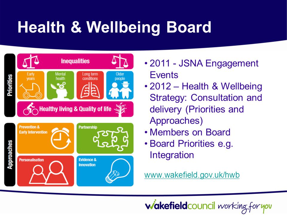 Health & Wellbeing Board 2011 - JSNA Engagement Events 2012 – Health & Wellbeing Strategy: Consultation and delivery (Priorities and Approaches) Members on Board Board Priorities e.g.