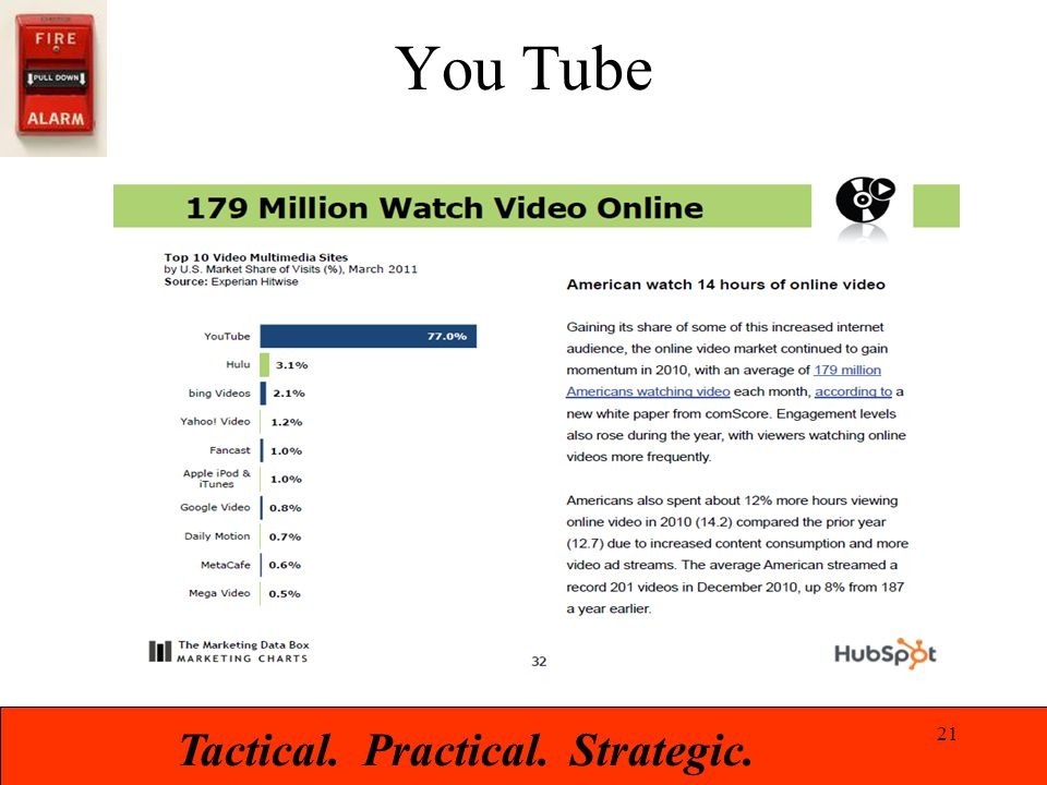 Tactical. Practical. Strategic. You Tube 21
