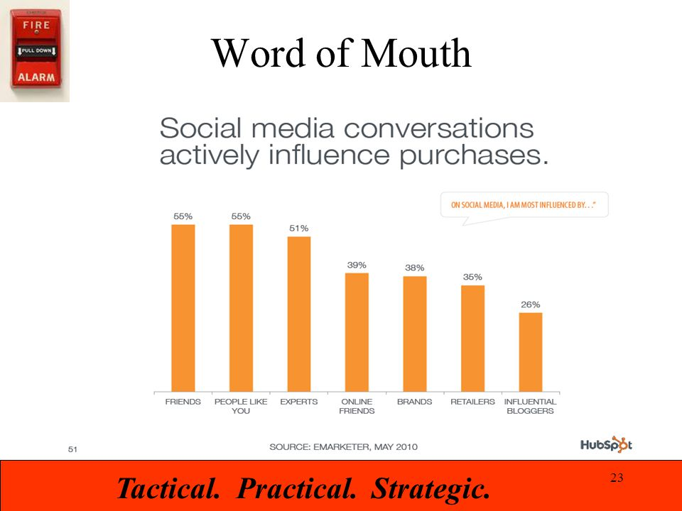 Tactical. Practical. Strategic. Word of Mouth 23