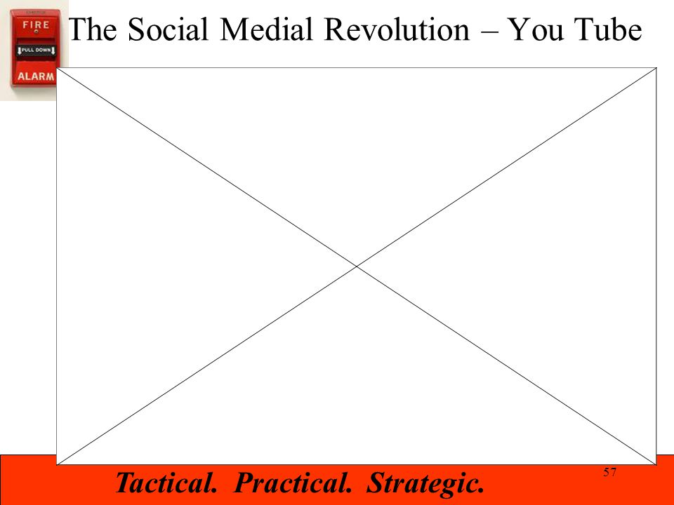 Tactical. Practical. Strategic. The Social Medial Revolution – You Tube 57
