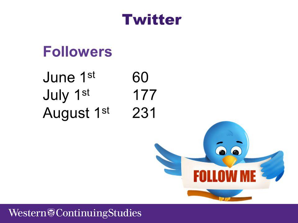 Twitter Followers June 1 st 60 July 1 st 177 August 1 st 231