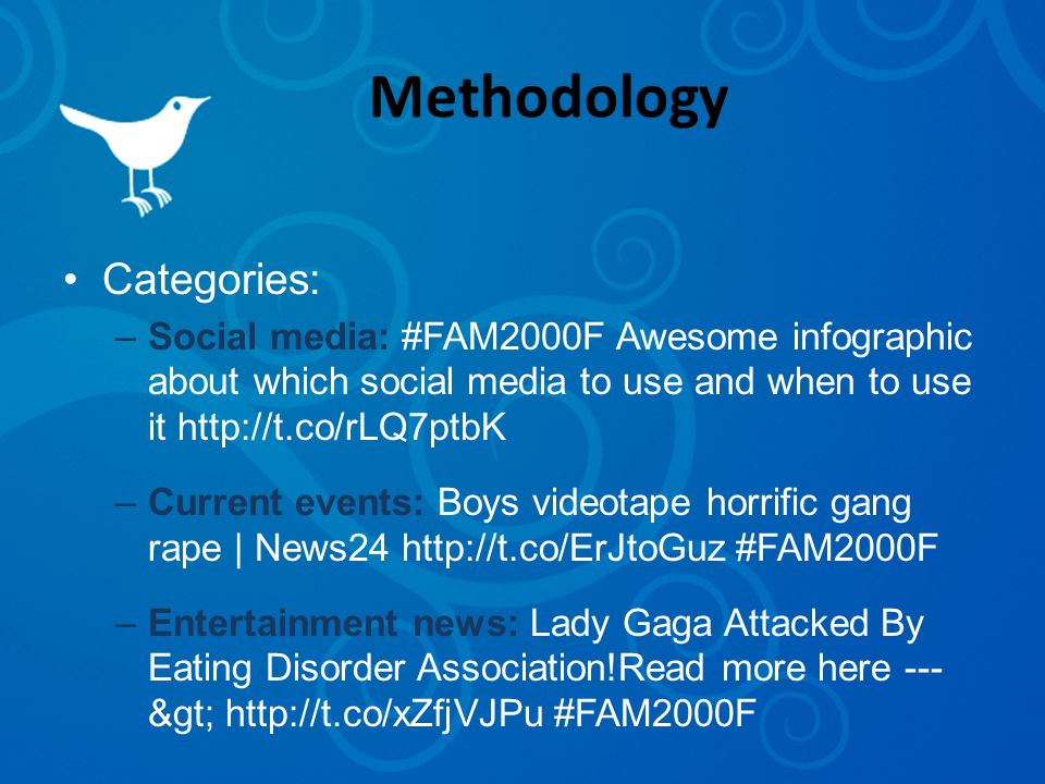 Methodology Categories: –Social media: #FAM2000F Awesome infographic about which social media to use and when to use it http://t.co/rLQ7ptbK –Current events: Boys videotape horrific gang rape | News24 http://t.co/ErJtoGuz #FAM2000F –Entertainment news: Lady Gaga Attacked By Eating Disorder Association!Read more here --- > http://t.co/xZfjVJPu #FAM2000F