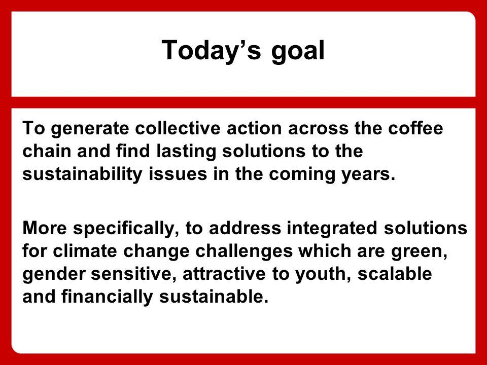 Hivos | 201118 The Heat is on! Tweet @: #suscoffee Internet: