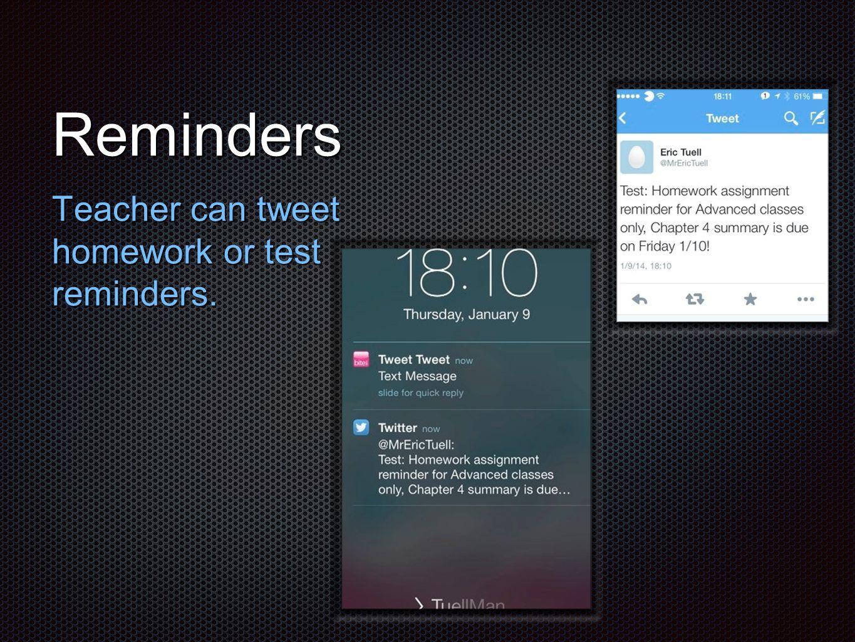 Reminders Teacher can tweet homework or test reminders.