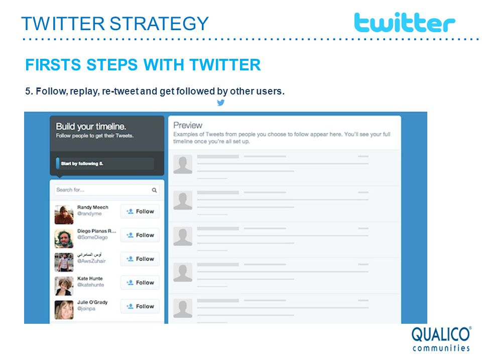 TWITTER STRATEGY ………………………………………………………………………… FIRSTS STEPS WITH TWITTER 5. Follow, replay, re-tweet and get followed by other users.