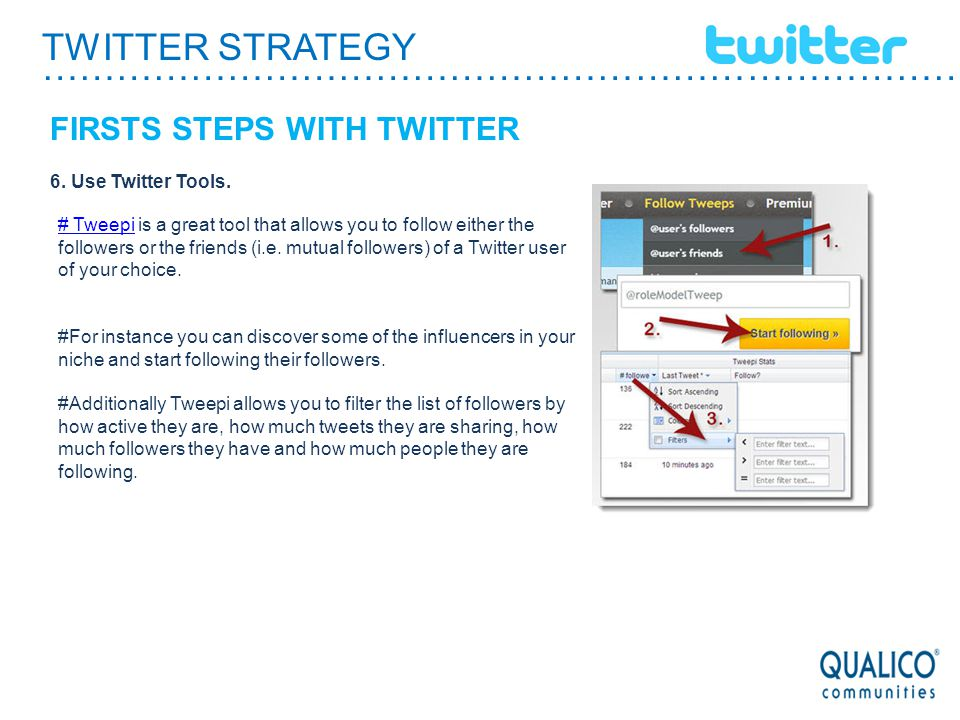 TWITTER STRATEGY ………………………………………………………………………… TACTICS & ACTIONS 160 characters and some #hashtags used properly can get you more visibility that you could imagine.