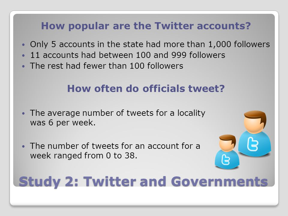 Study 2: Twitter and Governments How popular are the Twitter accounts.