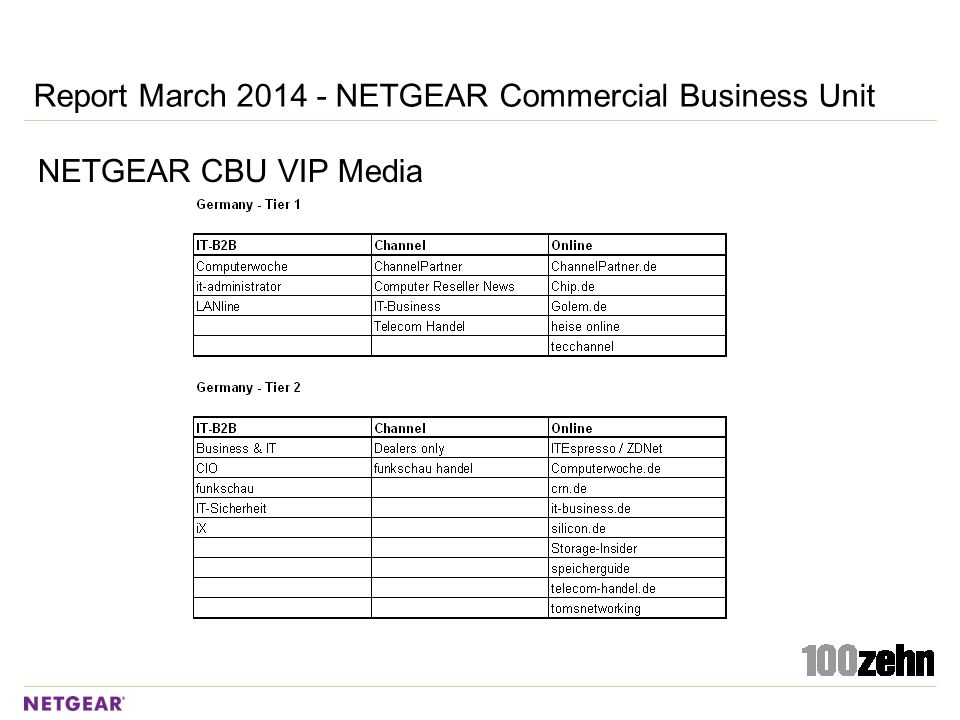 Report March 2014 - NETGEAR Commercial Business Unit NETGEAR CBU VIP Media