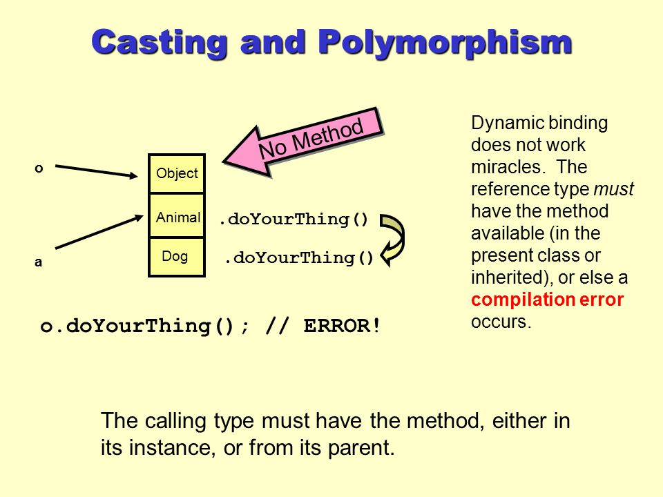 Casting and Polymorphism o.doYourThing(); // ERROR! The calling type must have the method, either in its instance, or from its parent. a Animal Dog Ob