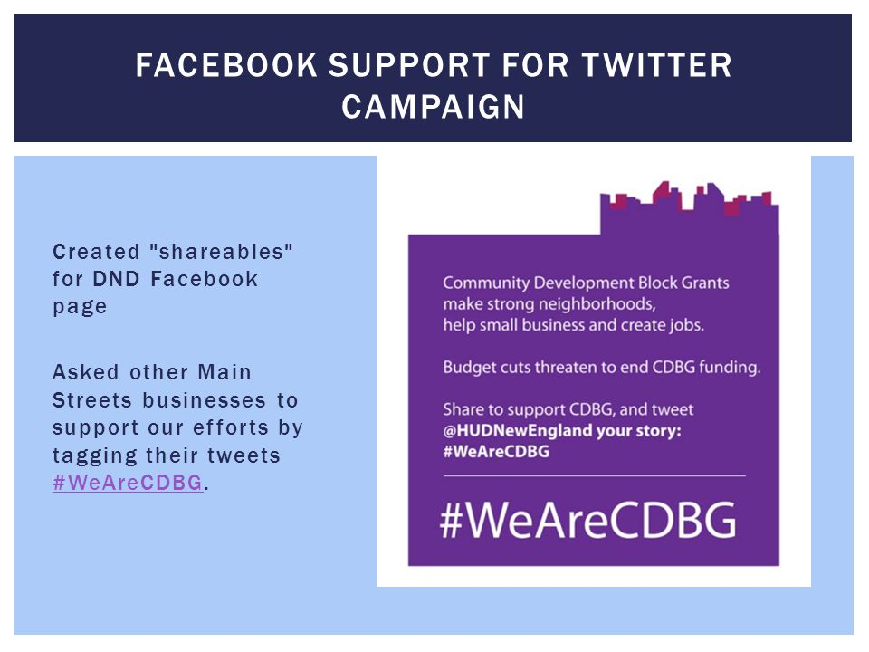 Created shareables for DND Facebook page Asked other Main Streets businesses to support our efforts by tagging their tweets #WeAreCDBG.