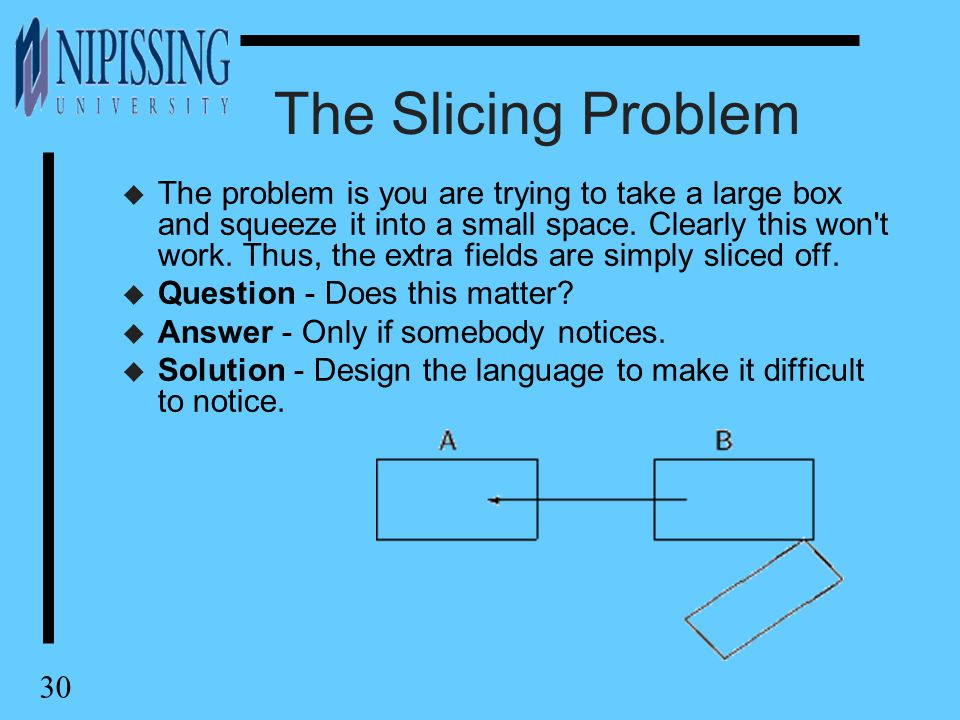 30 The Slicing Problem u The problem is you are trying to take a large box and squeeze it into a small space.
