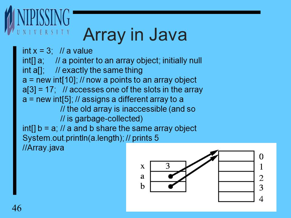 46 Array in Java int x = 3; // a value int[] a; // a pointer to an array object; initially null int a[]; // exactly the same thing a = new int[10]; //