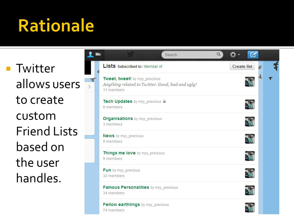  Twitter allows users to create custom Friend Lists based on the user handles.