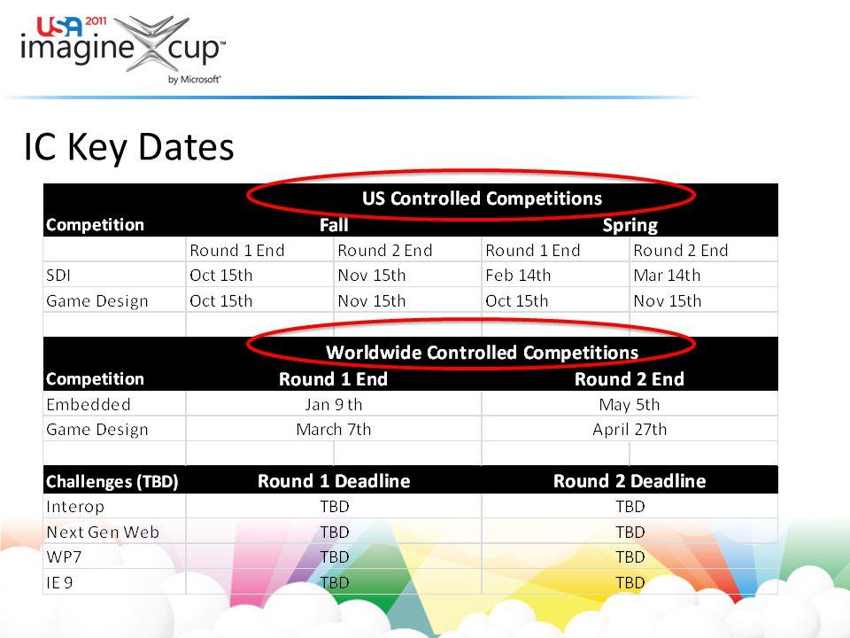 IC Key Dates