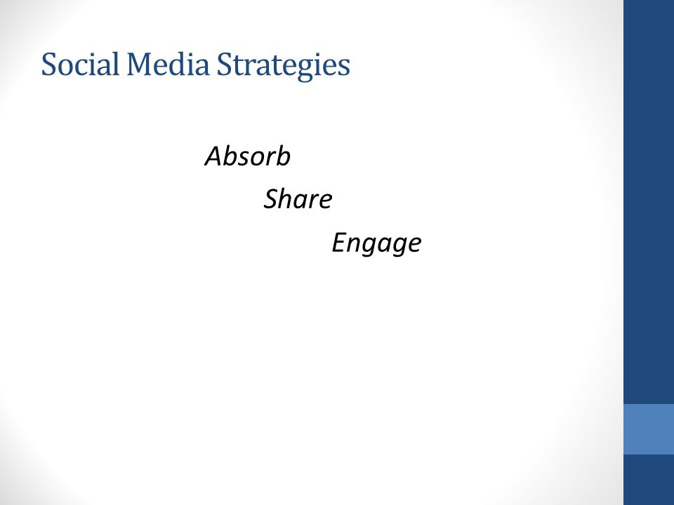 Social Media Strategies Absorb Share Engage