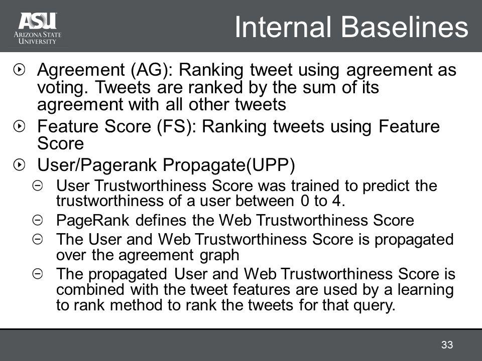 Internal Baselines Agreement (AG): Ranking tweet using agreement as voting.