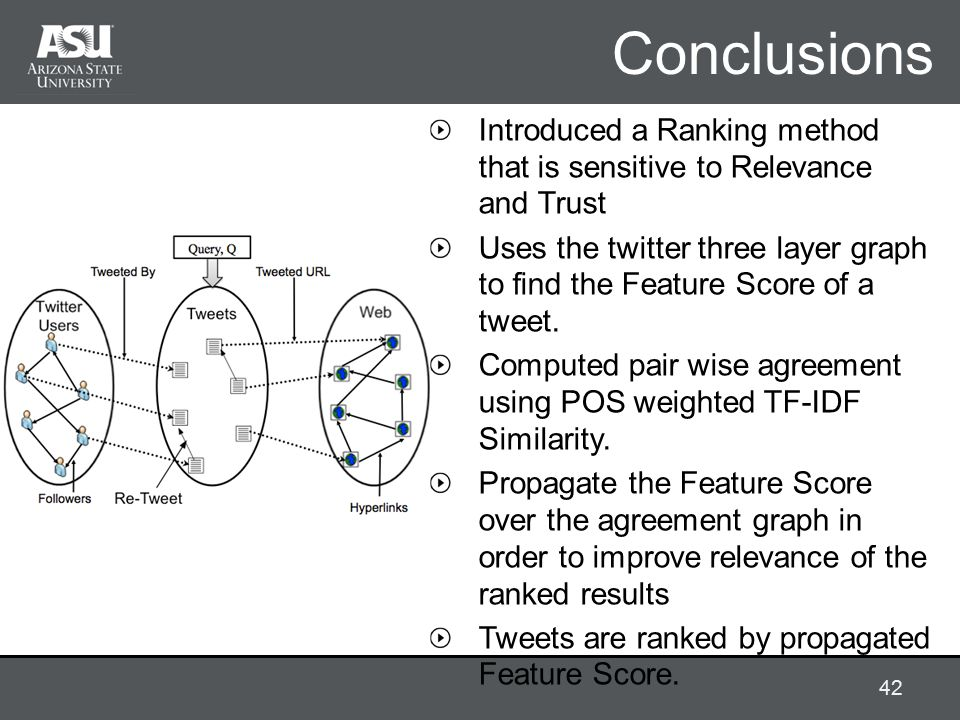Conclusions Introduced a Ranking method that is sensitive to Relevance and Trust Uses the twitter three layer graph to find the Feature Score of a tweet.