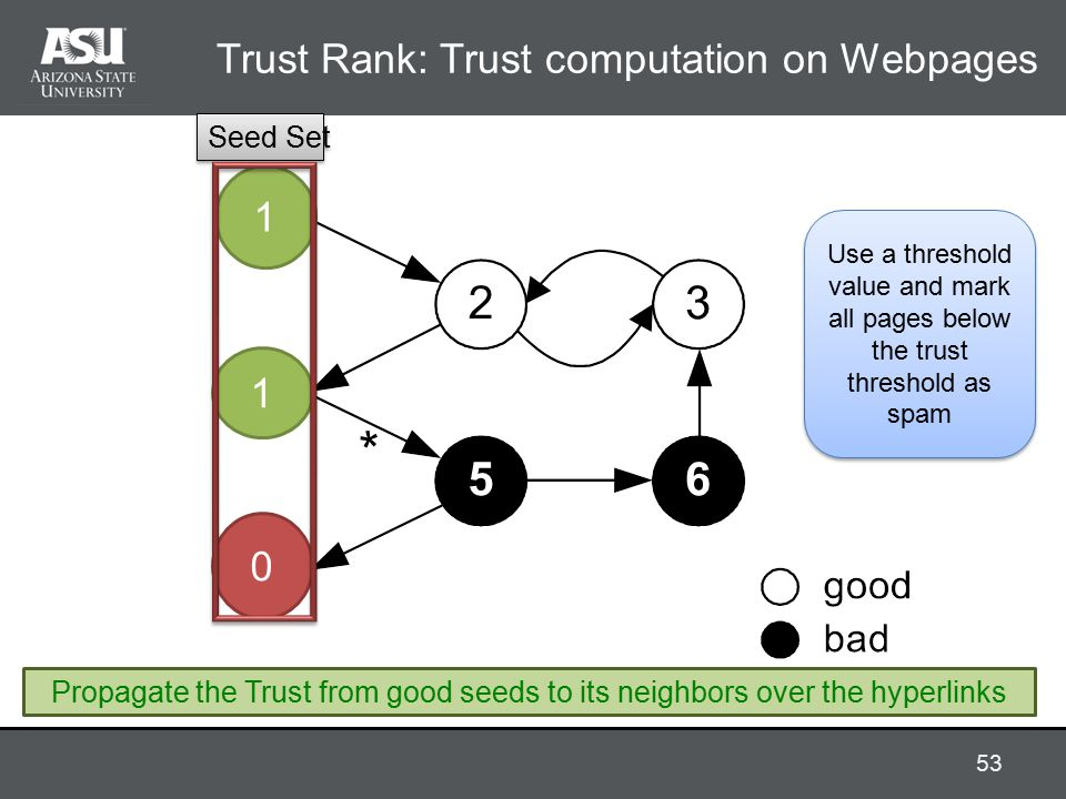 Trust Rank: Trust computation on Webpages Propagate the Trust from good seeds to its neighbors over the hyperlinks Seed Set 1 1 0 Use a threshold value and mark all pages below the trust threshold as spam 53