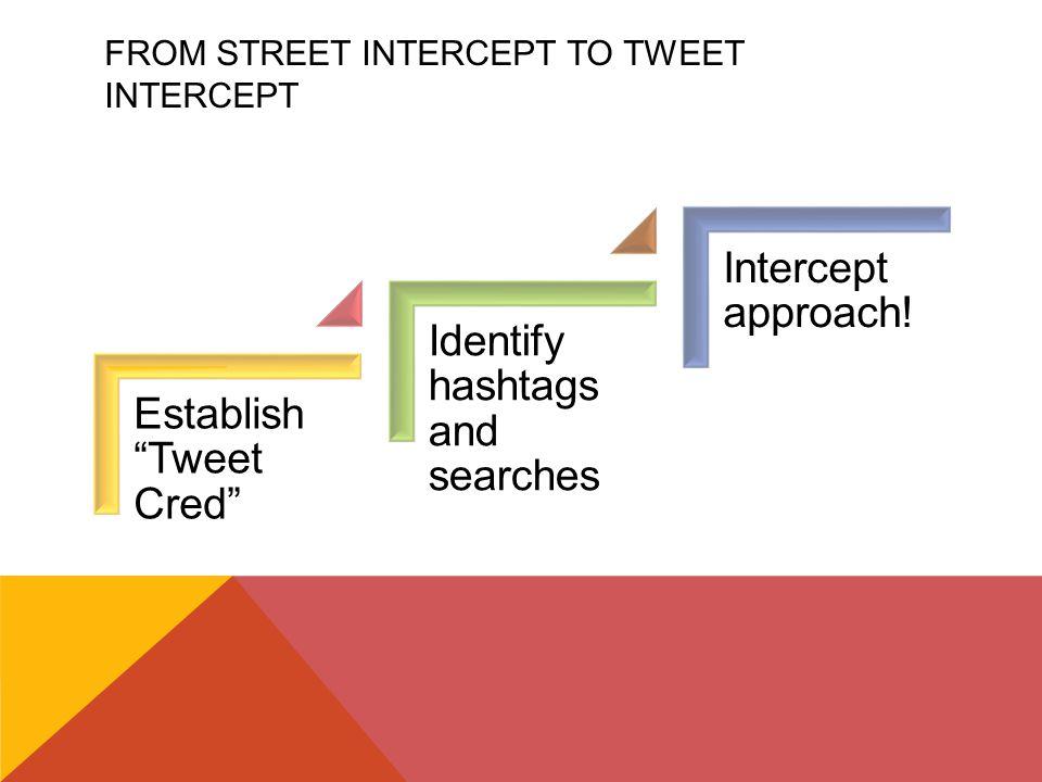 FROM STREET INTERCEPT TO TWEET INTERCEPT Establish Tweet Cred Identify hashtags and searches Intercept approach!