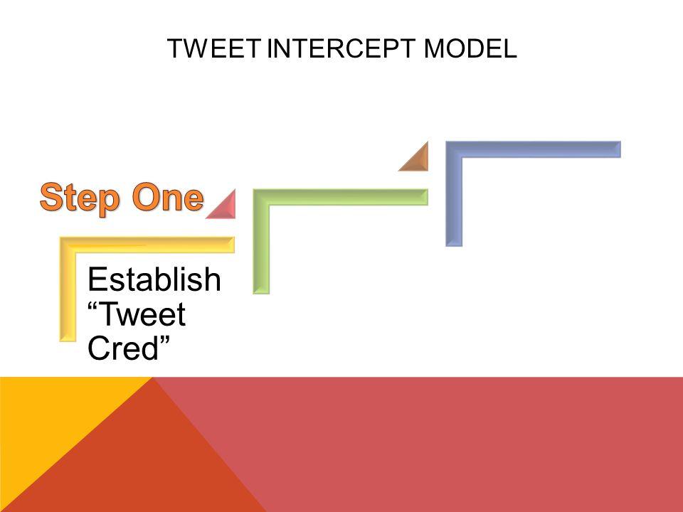 "TWEET INTERCEPT MODEL Establish ""Tweet Cred"""