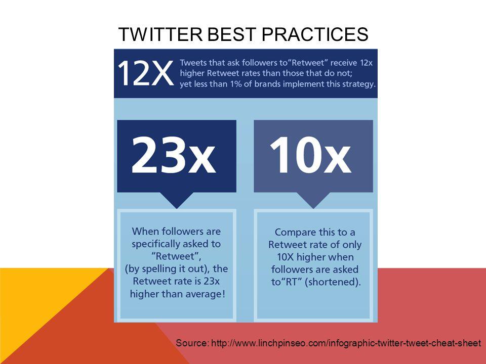 TWITTER BEST PRACTICES Source: http://www.linchpinseo.com/infographic-twitter-tweet-cheat-sheet