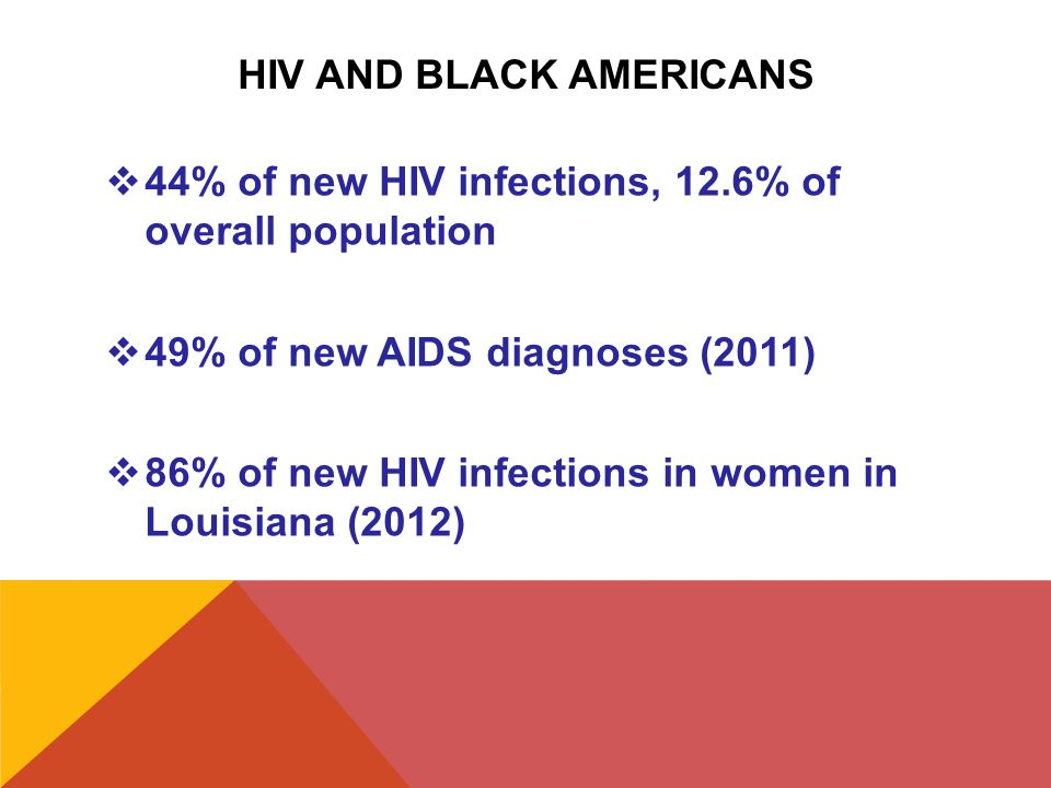 HIV AND BLACK AMERICANS  44% of new HIV infections, 12.6% of overall population  49% of new AIDS diagnoses (2011)  86% of new HIV infections in women in Louisiana (2012)
