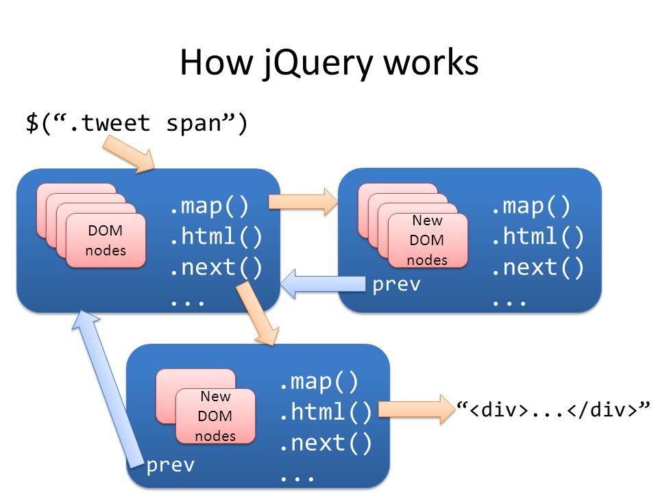 DOM nodes DOM nodes.map().html().next()...