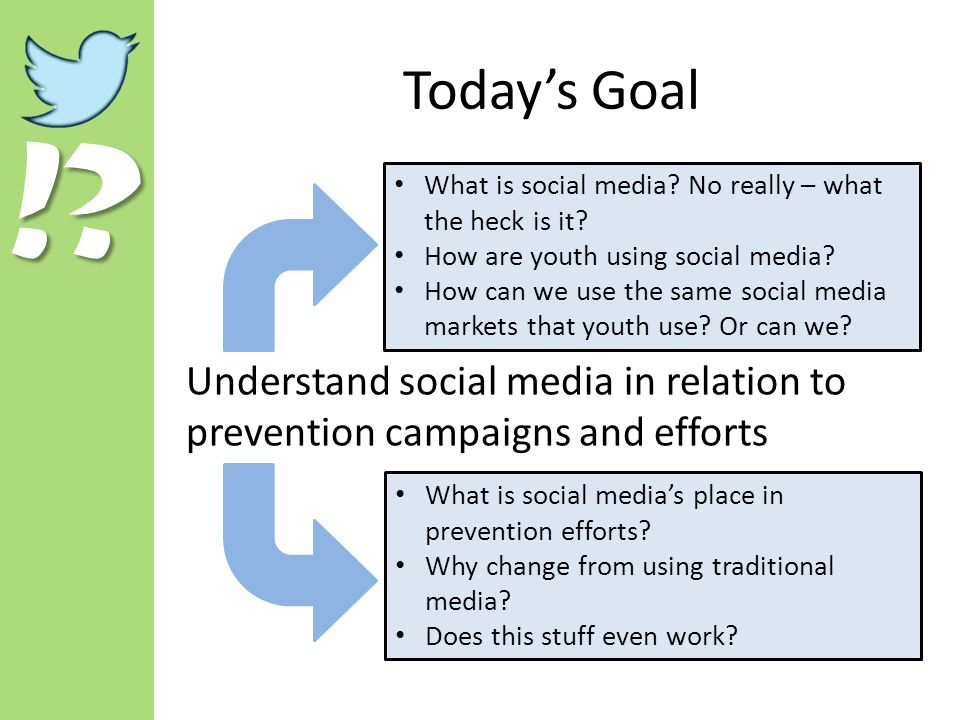 !? Today's Goal Understand social media in relation to prevention campaigns and efforts What is social media? No really – what the heck is it? How are
