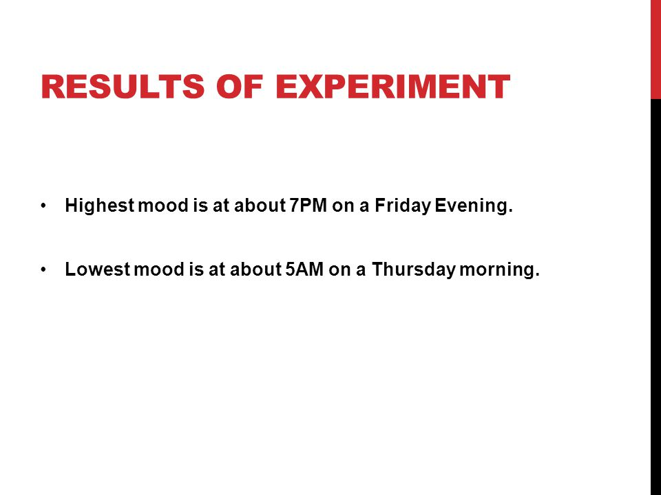 RESULTS OF EXPERIMENT Highest mood is at about 7PM on a Friday Evening. Lowest mood is at about 5AM on a Thursday morning.