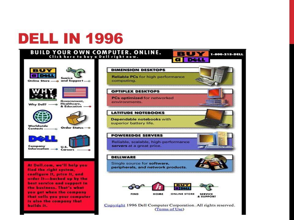 DELL IN 1996
