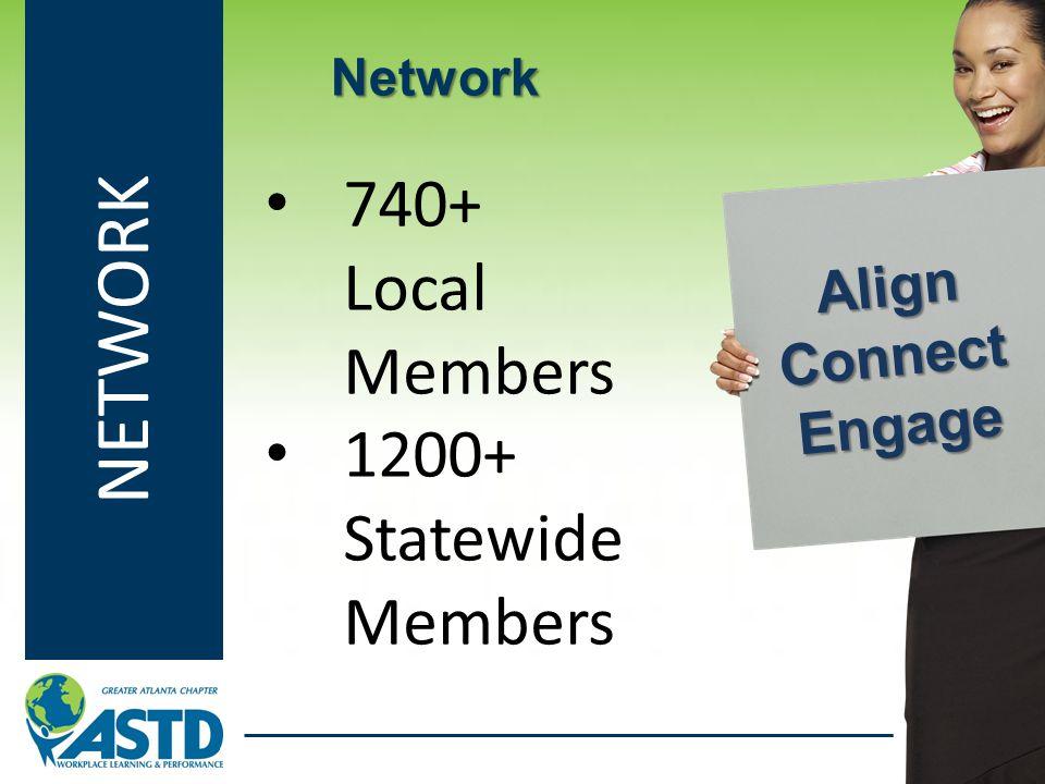 FIND A JOB Job postings at www.ASTDatlanta.org Find a Job Align Connect Engage