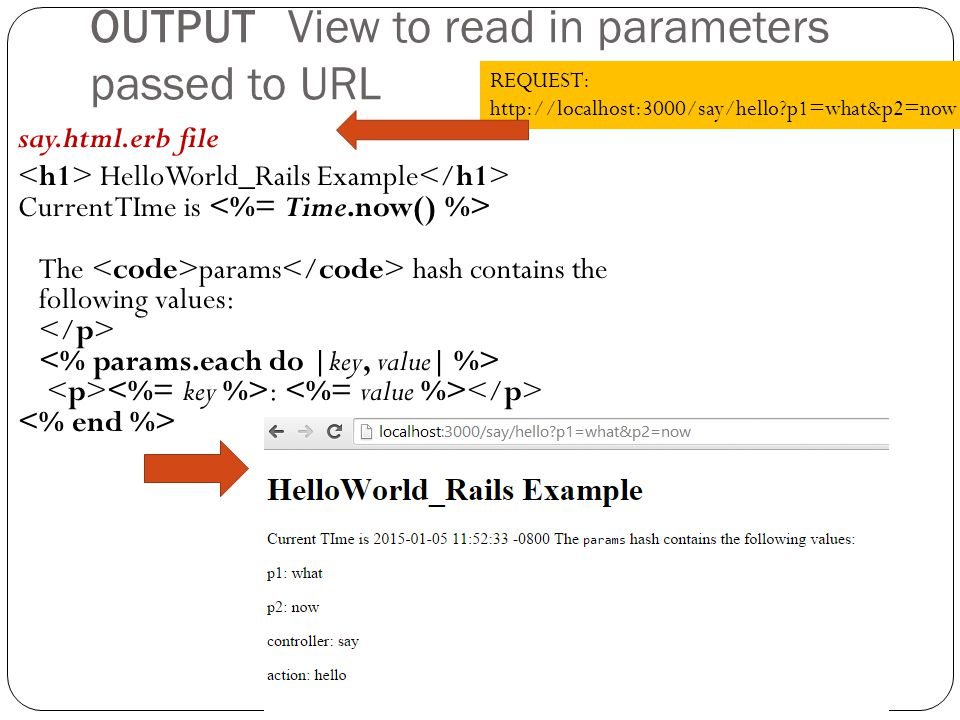 OUTPUT View to read in parameters passed to URL say.html.erb file HelloWorld_Rails Example Current TIme is The params hash contains the following values: : REQUEST: http://localhost:3000/say/hello p1=what&p2=now