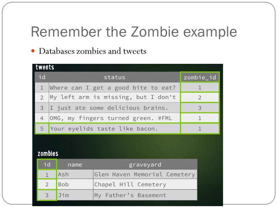 Remember the Zombie example Databases zombies and tweets
