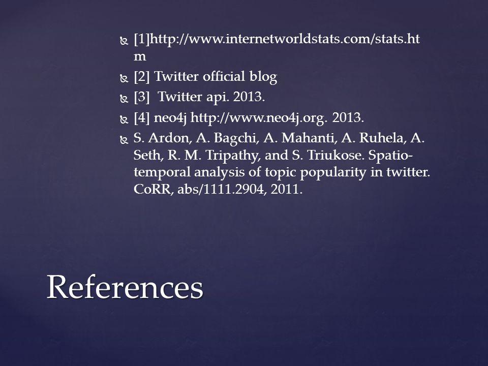  [1]http://www.internetworldstats.com/stats.ht m   [2] Twitter official blog   [3] Twitter api. 2013.   [4] neo4j http://www.neo4j.org. 2013.