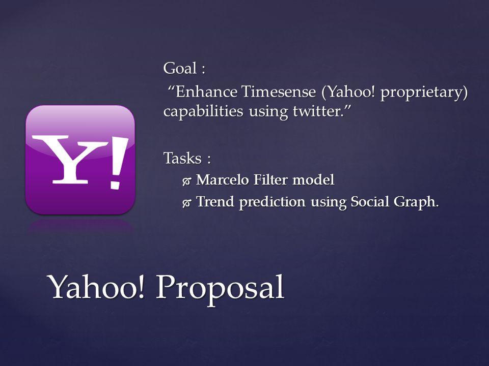 "Goal : ""Enhance Timesense (Yahoo! proprietary) capabilities using twitter."" ""Enhance Timesense (Yahoo! proprietary) capabilities using twitter."" Tasks"