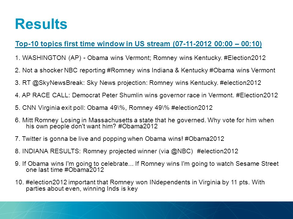 Results Top-10 topics first time window in US stream (07-11-2012 00:00 – 00:10) 1. WASHINGTON (AP) - Obama wins Vermont; Romney wins Kentucky. #Electi