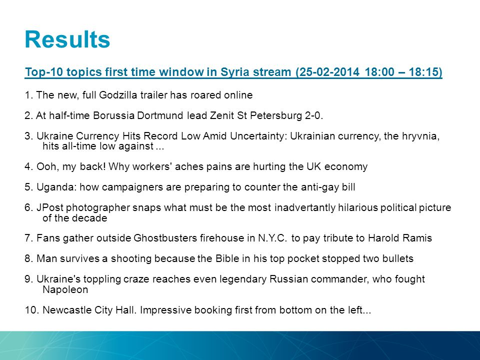 Results Top-10 topics first time window in Syria stream (25-02-2014 18:00 – 18:15) 1. The new, full Godzilla trailer has roared online 2. At half-time