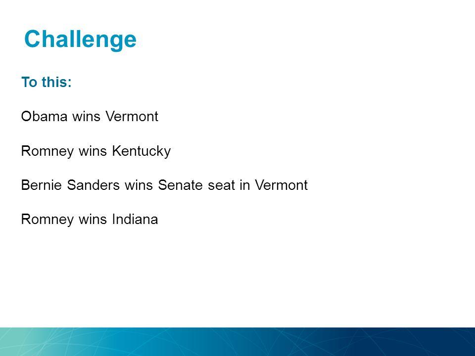 Challenge To this: Obama wins Vermont Romney wins Kentucky Bernie Sanders wins Senate seat in Vermont Romney wins Indiana