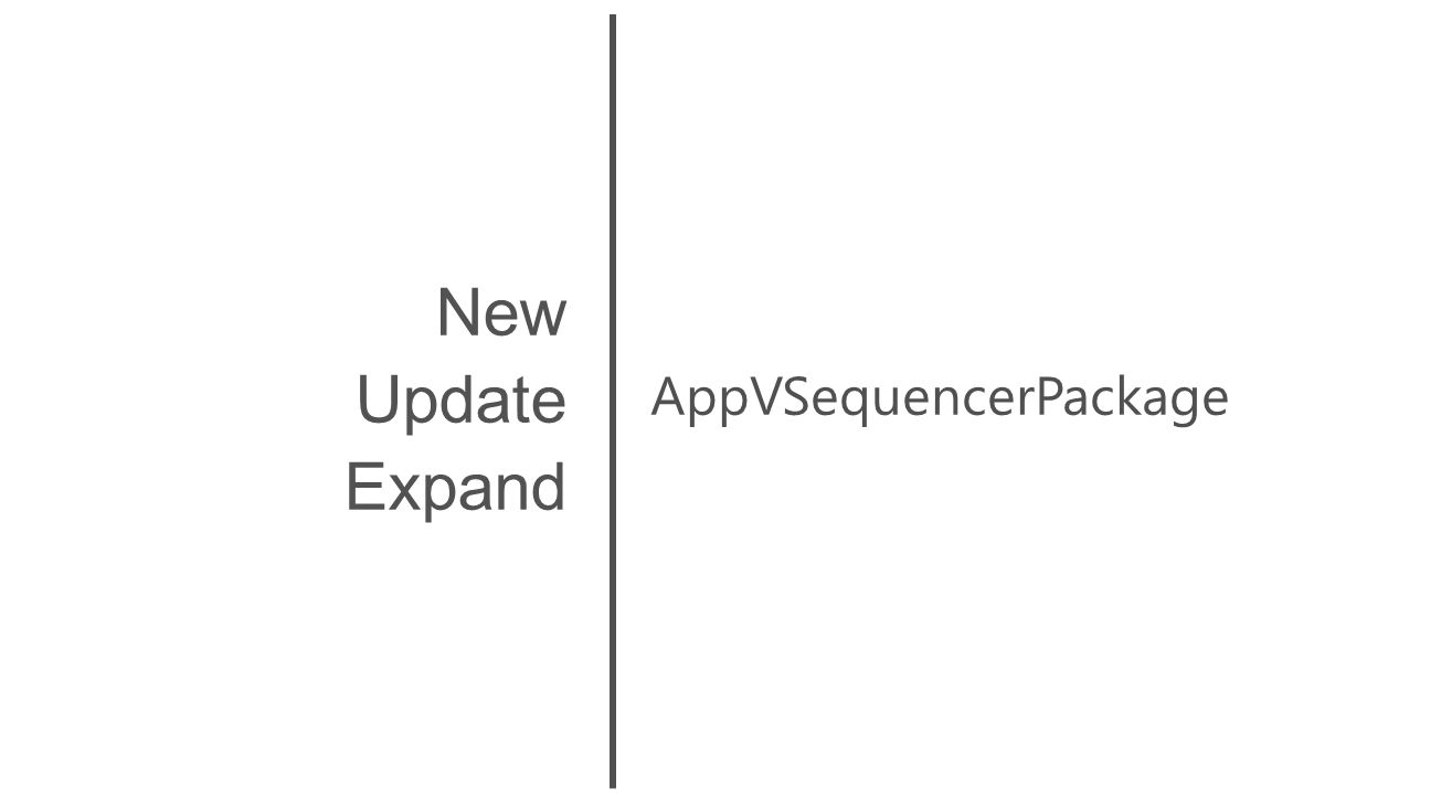 AppVSequencerPackage New Update Expand