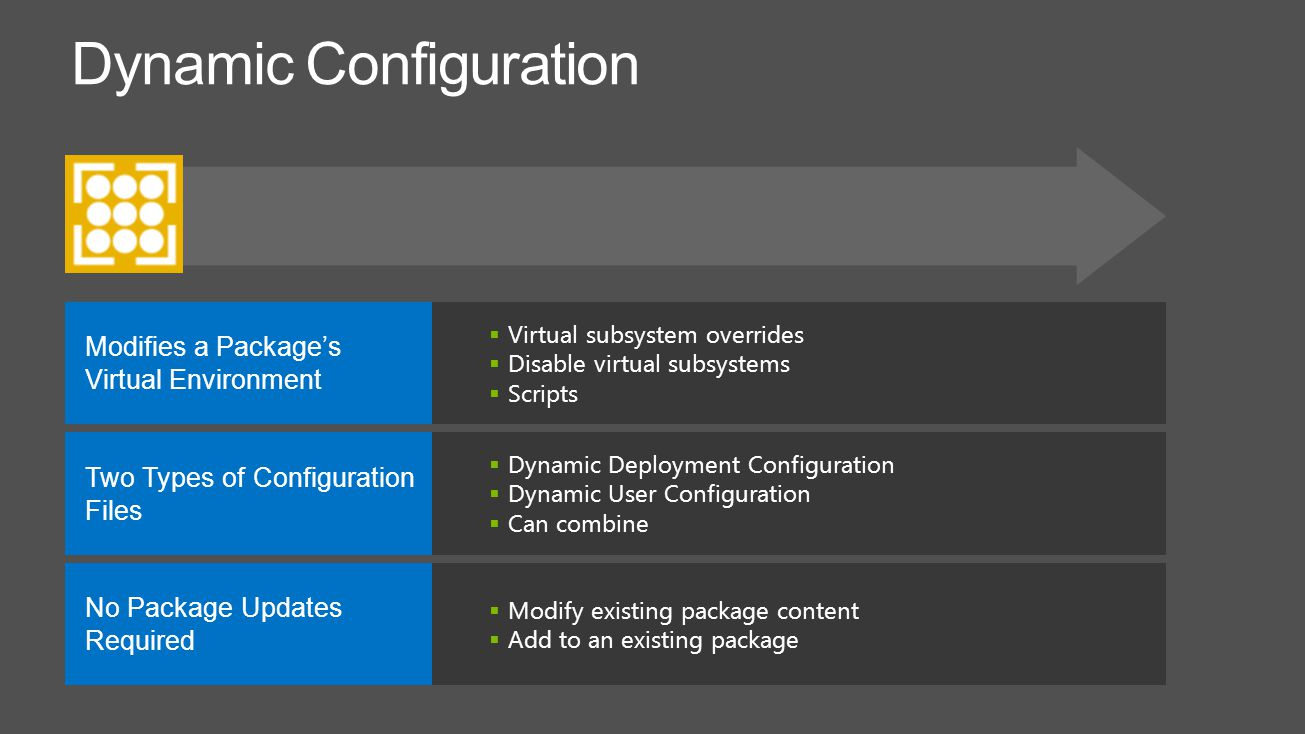  Virtual subsystem overrides  Disable virtual subsystems  Scripts Modifies a Package's Virtual Environment  Dynamic Deployment Configuration  Dynamic User Configuration  Can combine Two Types of Configuration Files  Modify existing package content  Add to an existing package No Package Updates Required