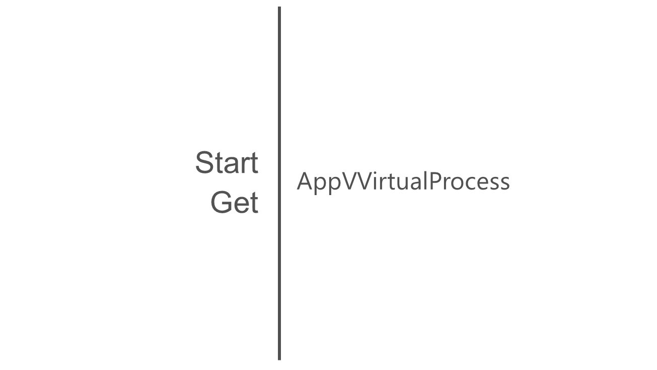 AppVVirtualProcess Start Get