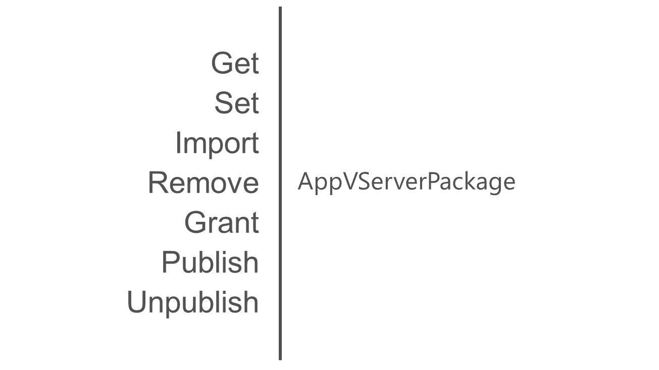 AppVServerPackage Get Set Import Remove Grant Publish Unpublish